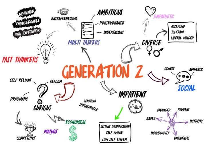 Generation-Z.jpg